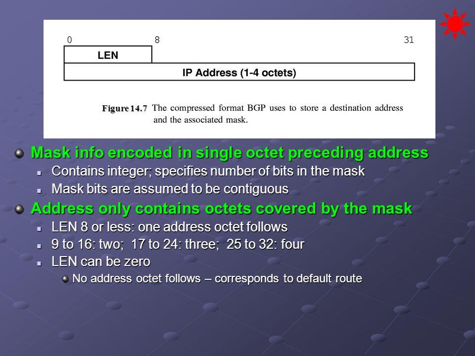 Mask info encoded in single octet preceding address