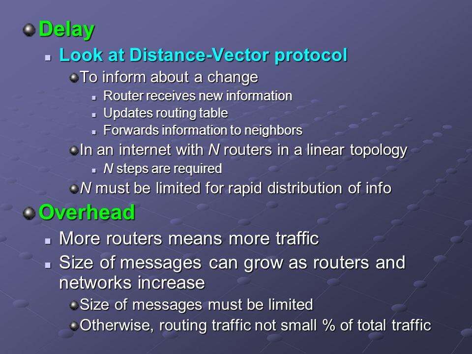 Delay Overhead Look at Distance-Vector protocol