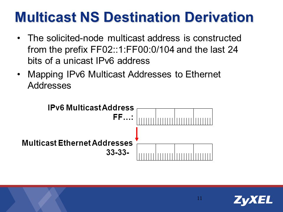 Multicast NS Destination Derivation