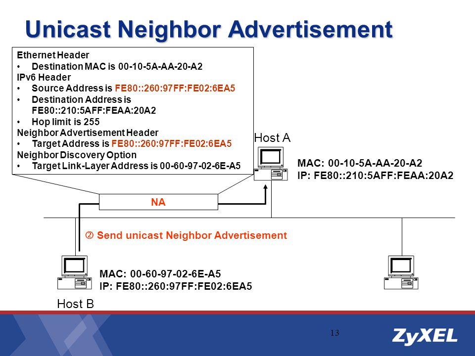 Unicast Neighbor Advertisement