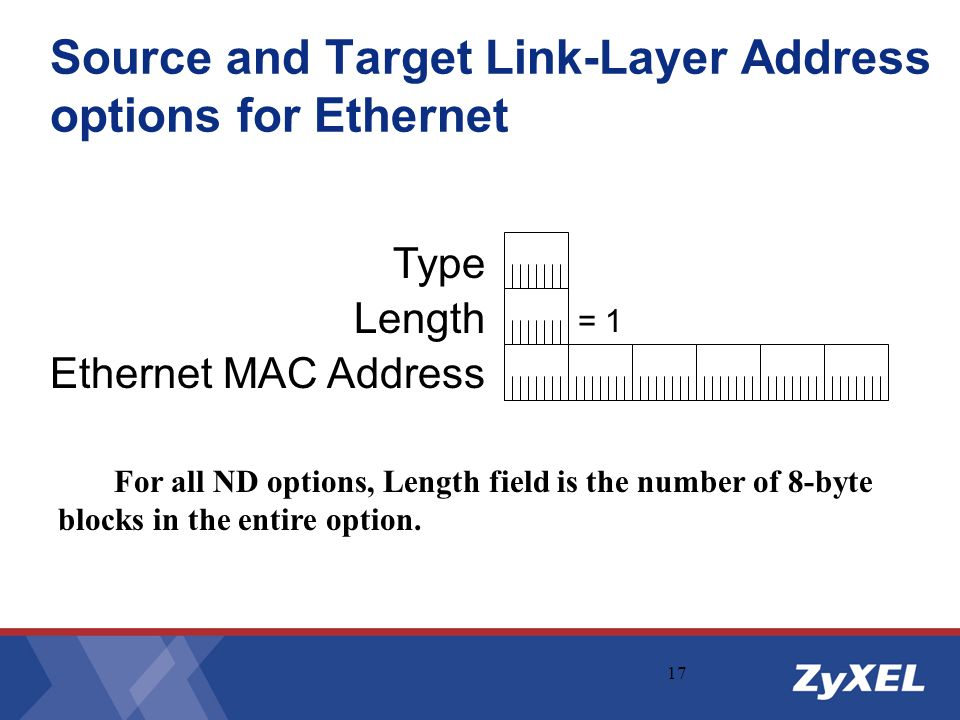 Source and Target Link-Layer Address options for Ethernet