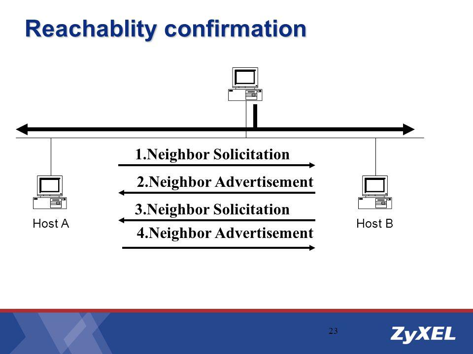 Reachablity confirmation