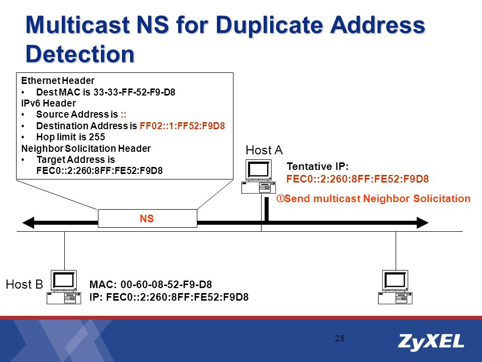 Multicast NS for Duplicate Address Detection