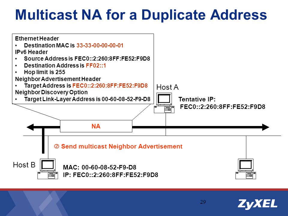 Multicast NA for a Duplicate Address