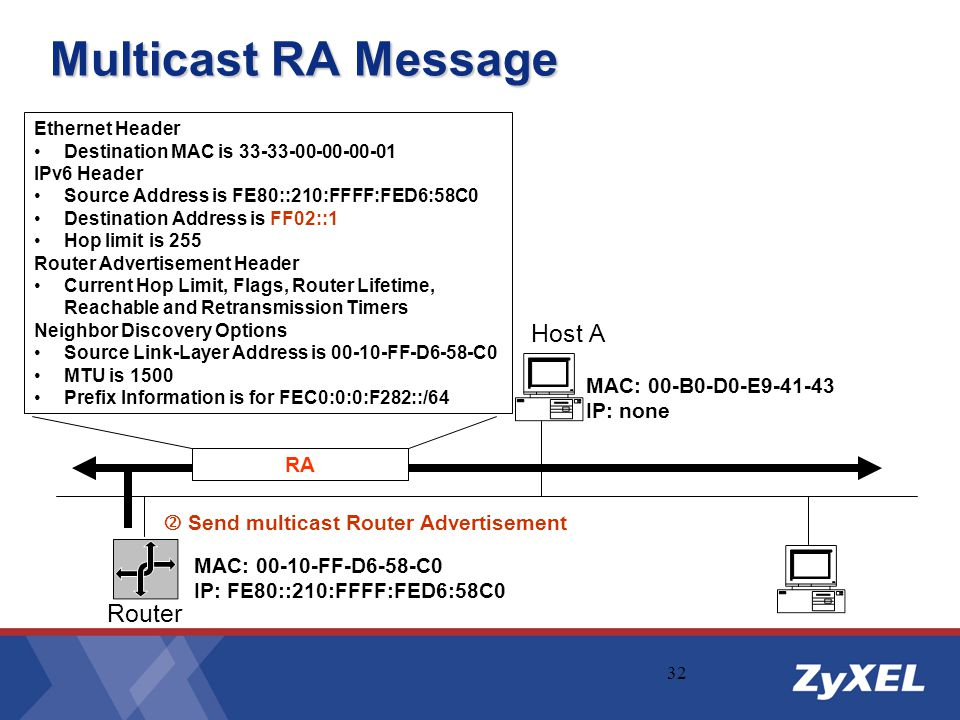 Multicast RA Message Host A Router MAC: 00-B0-D0-E9-41-43 IP: none RA