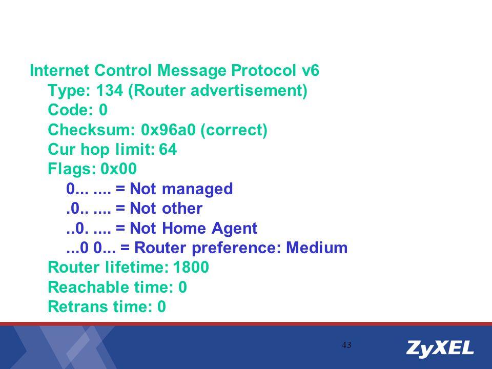 Internet Control Message Protocol v6