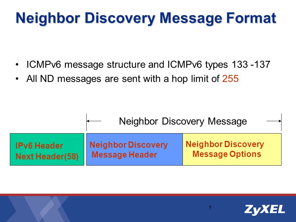 Neighbor Discovery Message Format