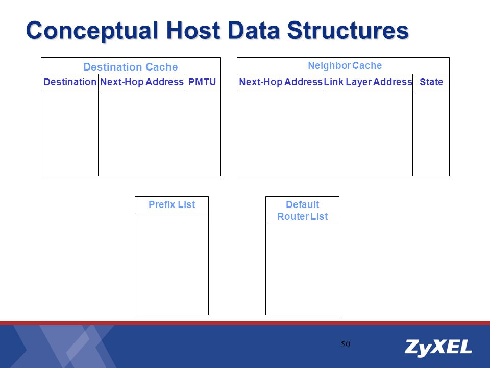 Conceptual Host Data Structures