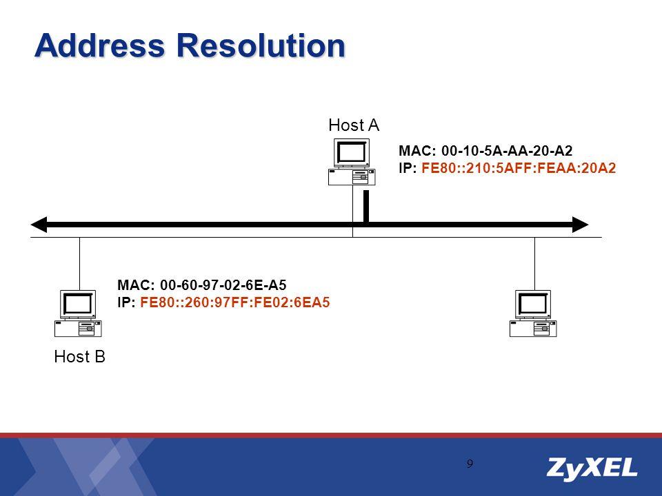 Address Resolution Host A Host B MAC: 00-10-5A-AA-20-A2