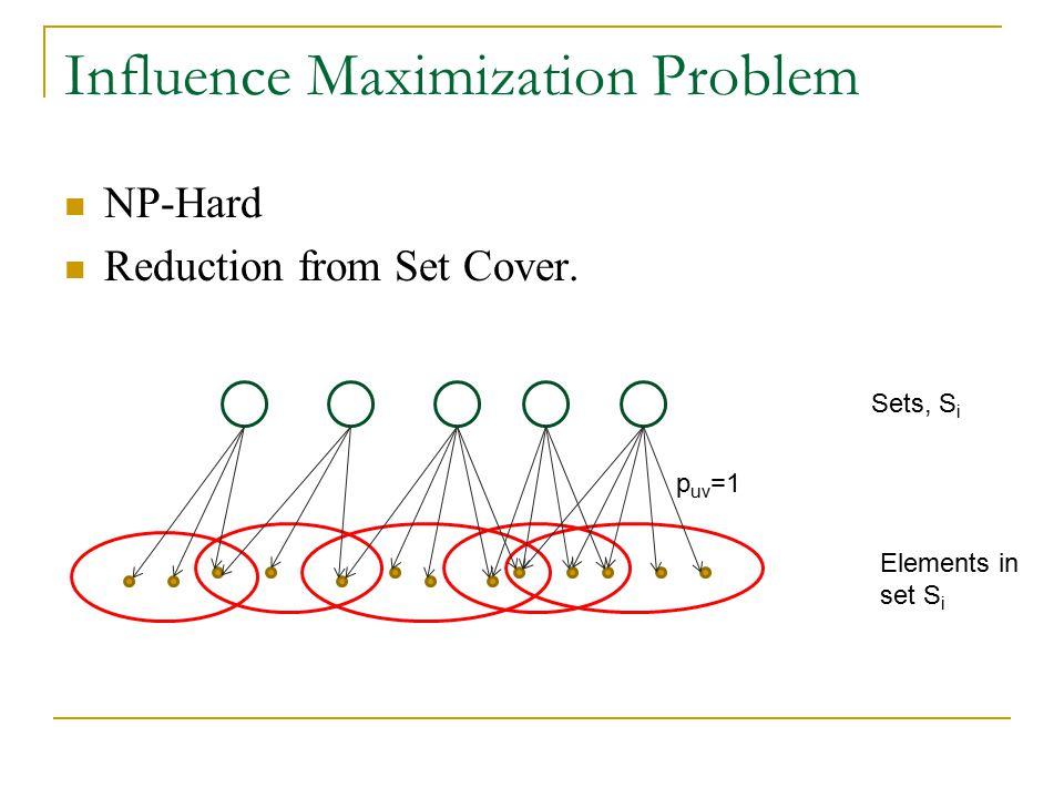 Influence Maximization Problem