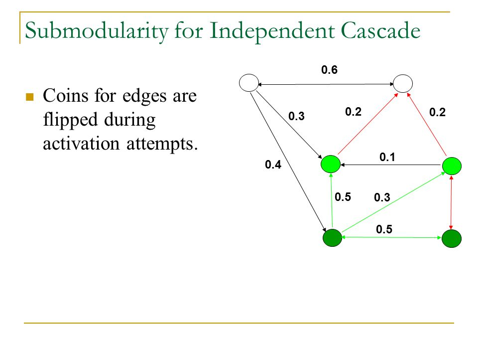 Submodularity for Independent Cascade