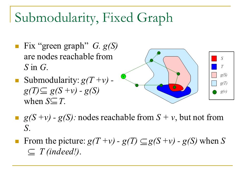 Submodularity, Fixed Graph