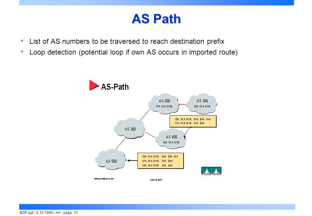 AS Path List of AS numbers to be traversed to reach destination prefix