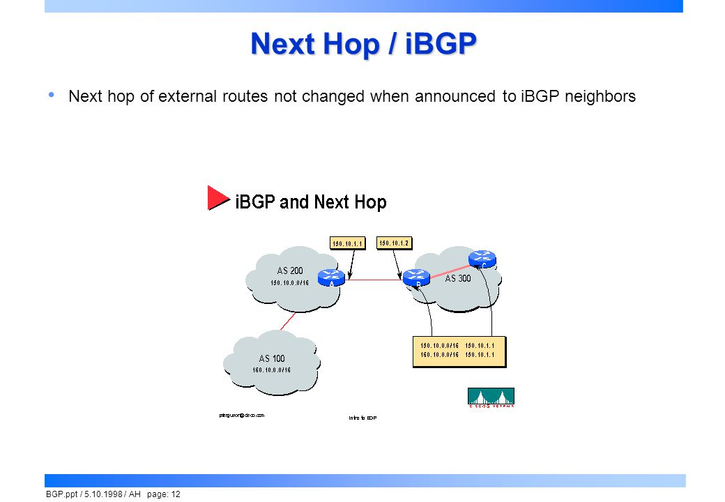 Next Hop / iBGP Next hop of external routes not changed when announced to iBGP neighbors