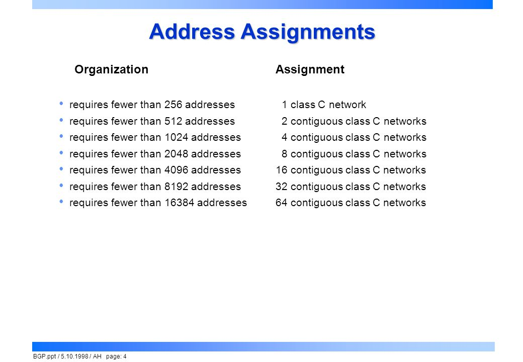 Address Assignments Organization Assignment