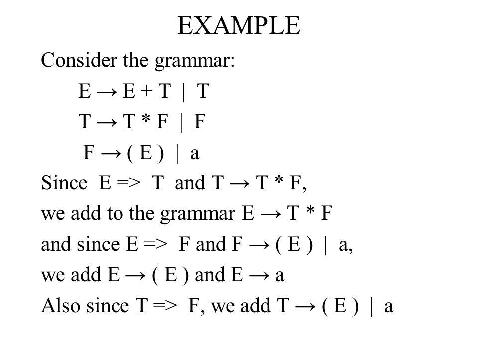 EXAMPLE Consider the grammar: E → E + T | T T → T * F | F
