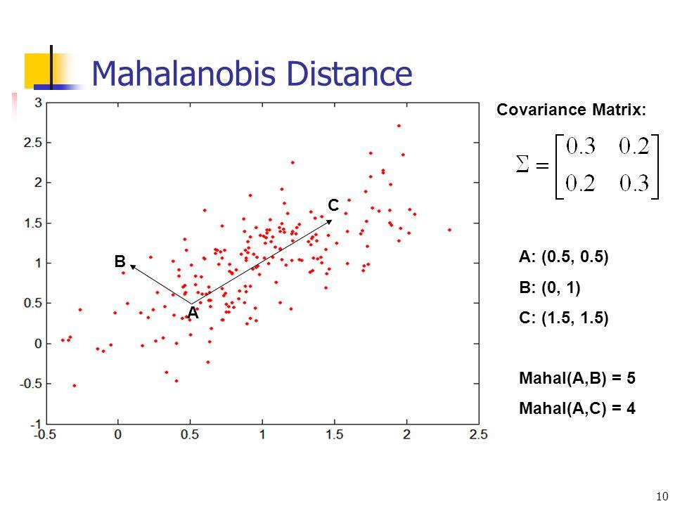 Mahalanobis Distance Covariance Matrix: C A: (0.5, 0.5) B B: (0, 1)