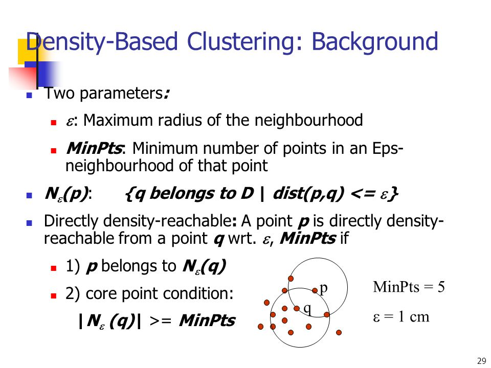 Density-Based Clustering: Background