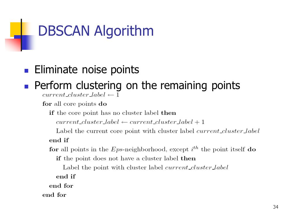 DBSCAN Algorithm Eliminate noise points