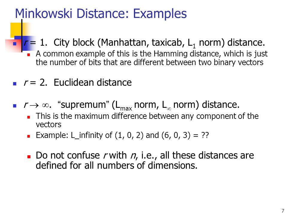 Minkowski Distance: Examples