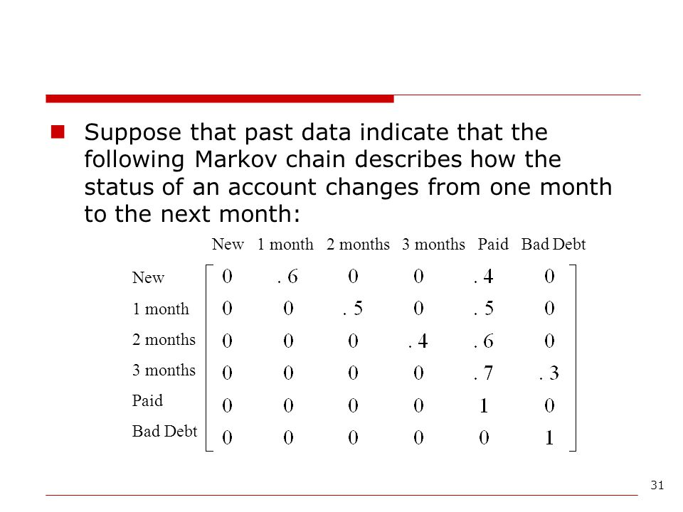 Suppose that past data indicate that the following Markov chain describes how the status of an account changes from one month to the next month: