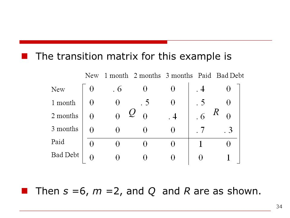 The transition matrix for this example is
