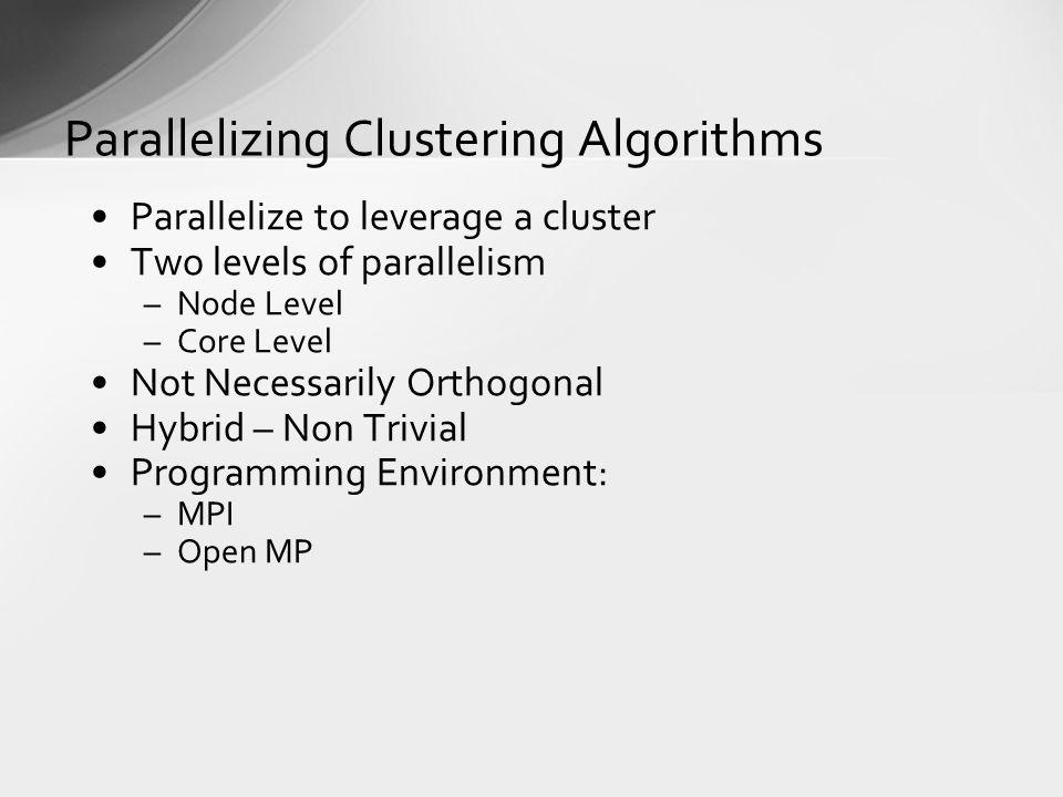Parallelizing Clustering Algorithms