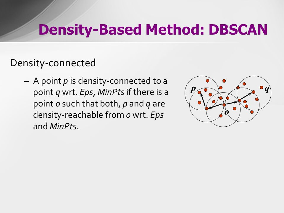 Density-Based Method: DBSCAN