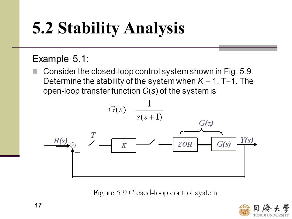5.2 Stability Analysis Example 5.1: