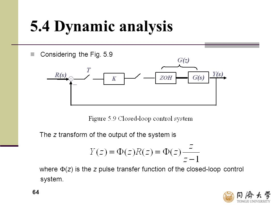 5.4 Dynamic analysis Considering the Fig. 5.9