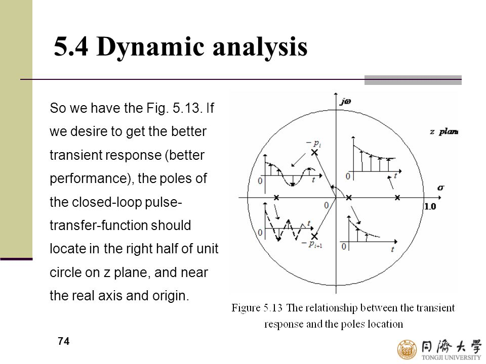 5.4 Dynamic analysis So we have the Fig. 5.13. If