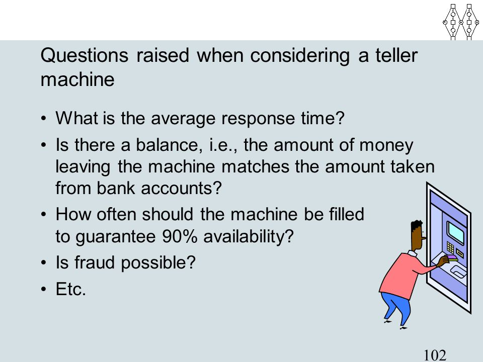 Questions raised when considering a teller machine