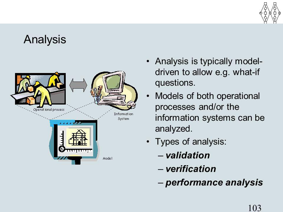 Analysis validation verification performance analysis