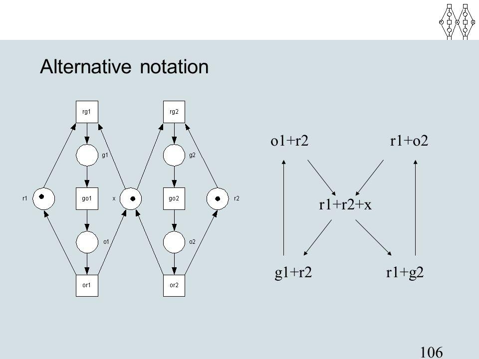 Alternative notation o1+r2 r1+o2 r1+r2+x g1+r2 r1+g2