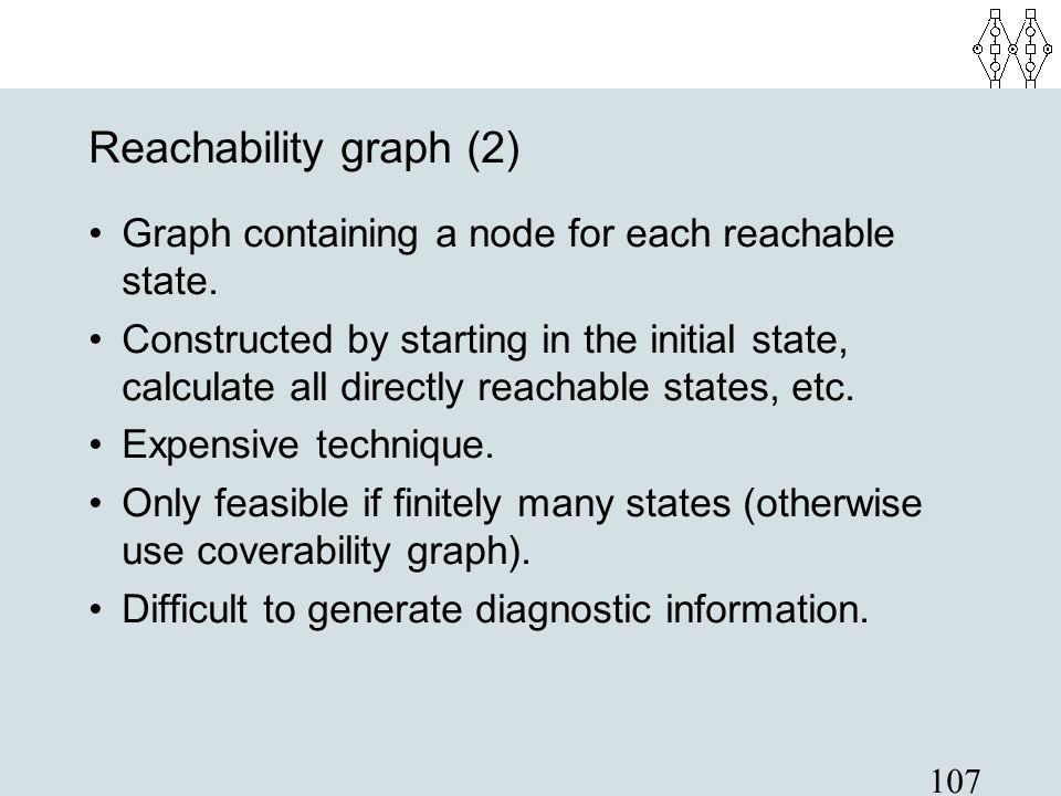 Reachability graph (2)
