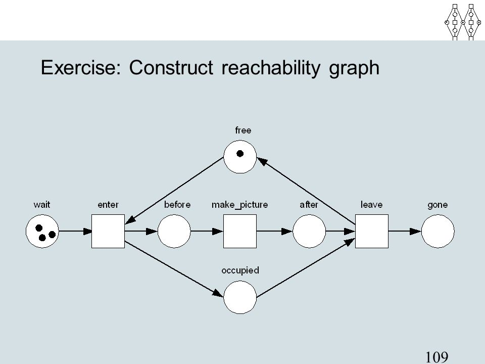Exercise: Construct reachability graph