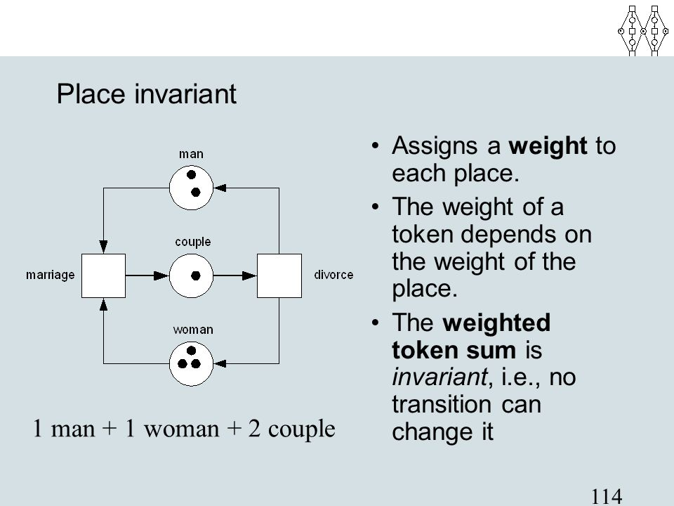 Place invariant 1 man + 1 woman + 2 couple