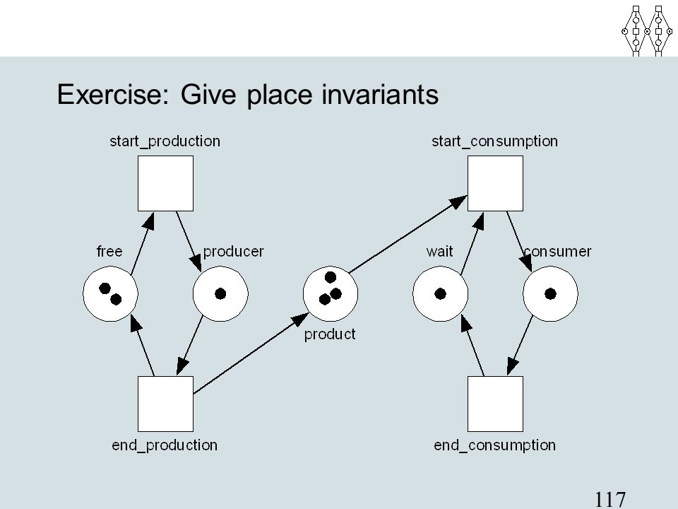 Exercise: Give place invariants