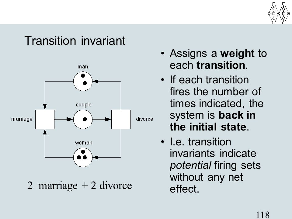 Transition invariant 2 marriage + 2 divorce