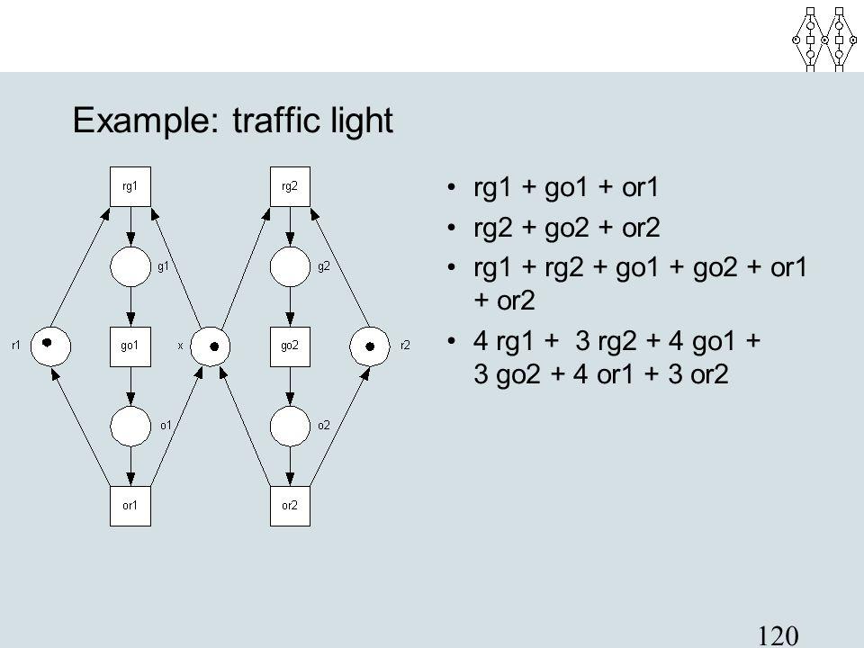 Example: traffic light