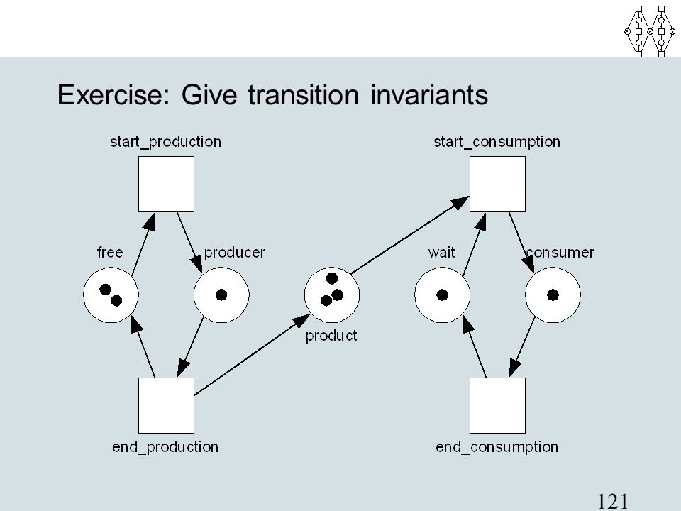 Exercise: Give transition invariants
