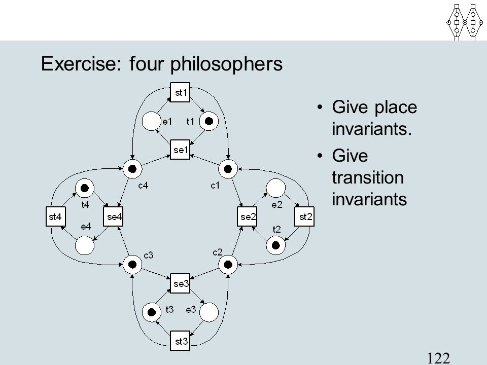 Exercise: four philosophers
