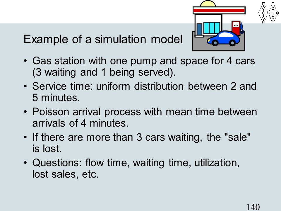 Example of a simulation model