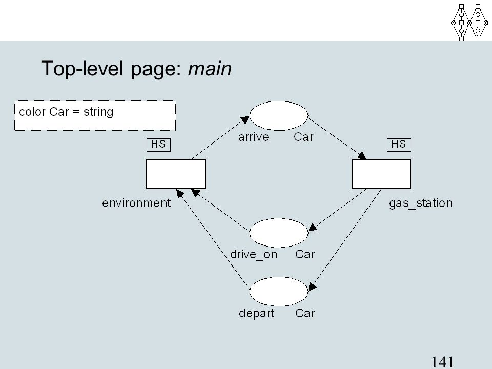 Top-level page: main
