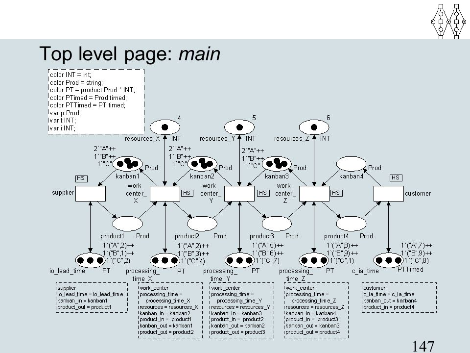 Top level page: main