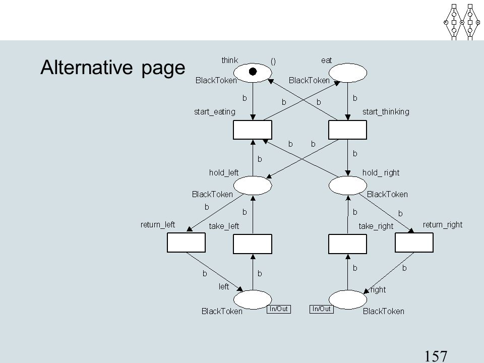 Alternative page
