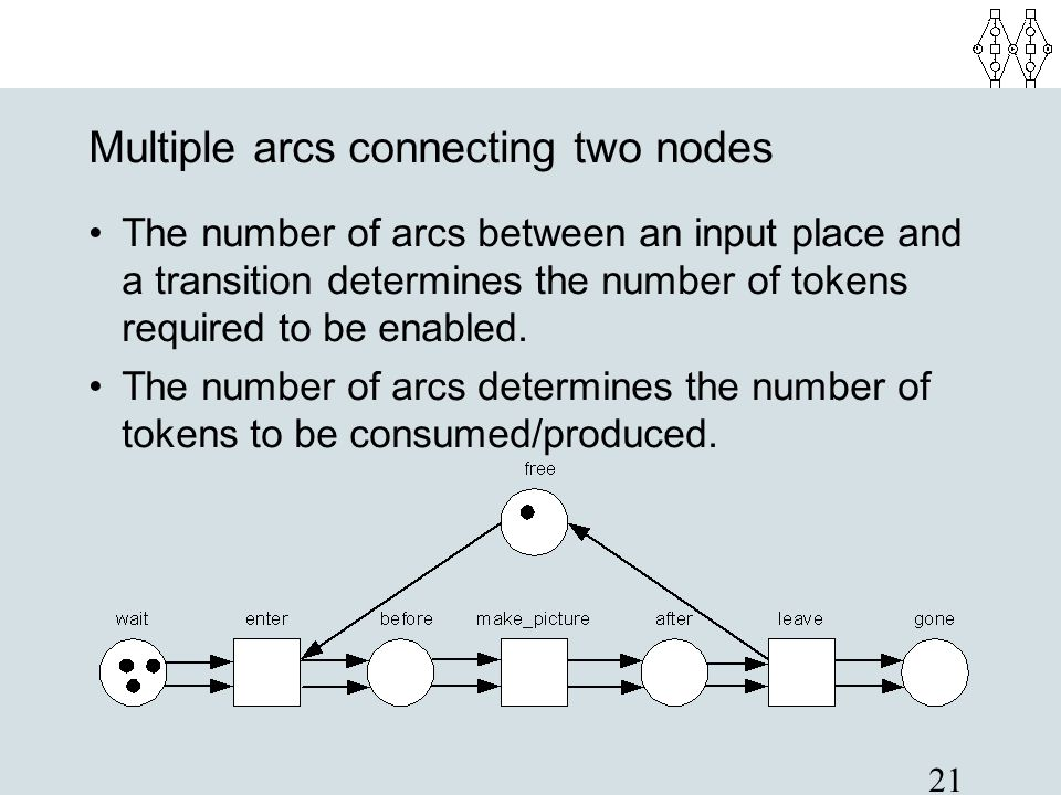 Multiple arcs connecting two nodes