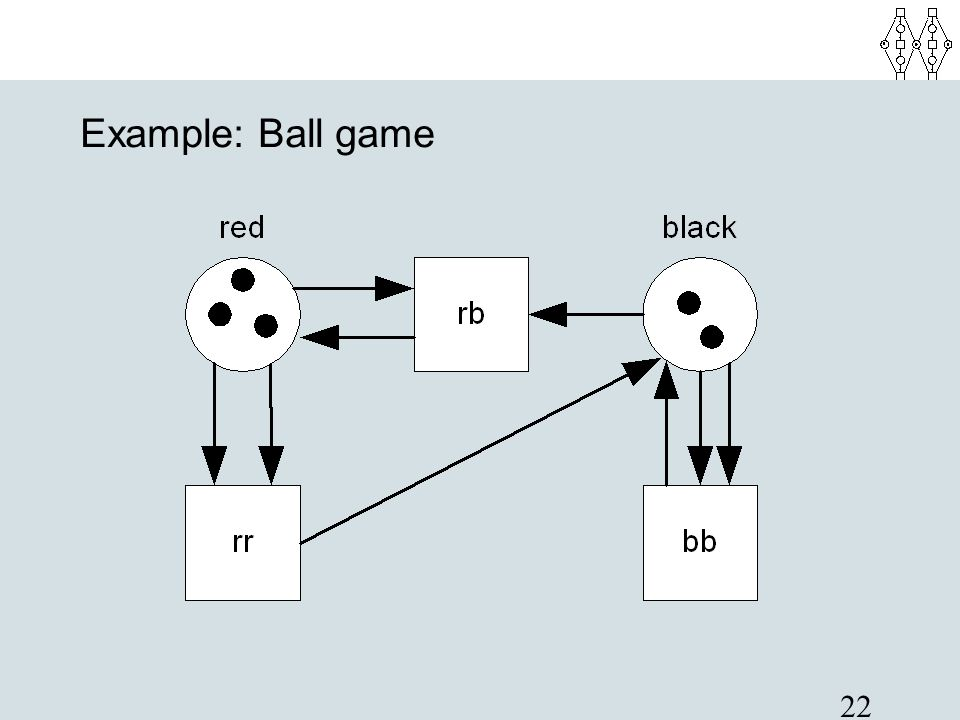 Example: Ball game