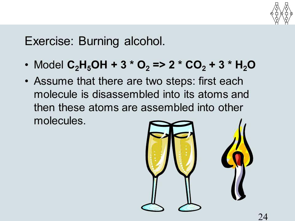 Exercise: Burning alcohol.