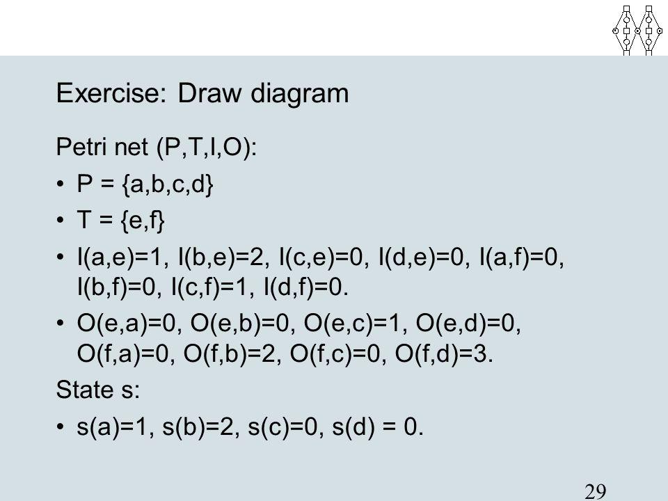 Exercise: Draw diagram